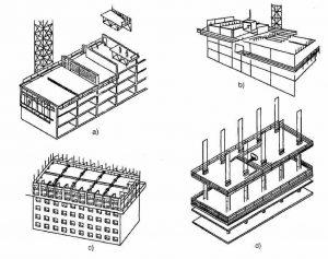 xây nhà thô bê tông toàn khối